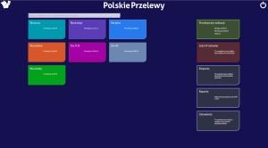strona systemu polskie przelewy